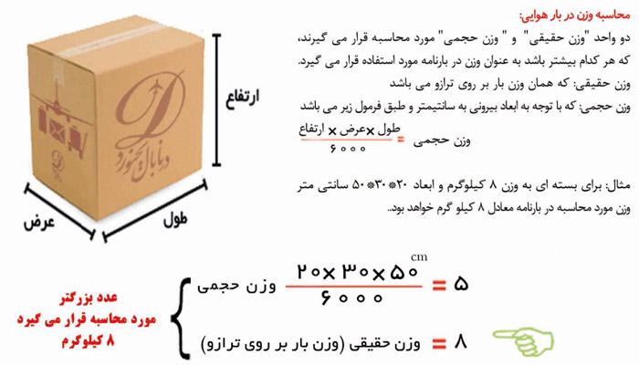 تصویر مثالی از فرمول محاسبه فریت بار هوایی